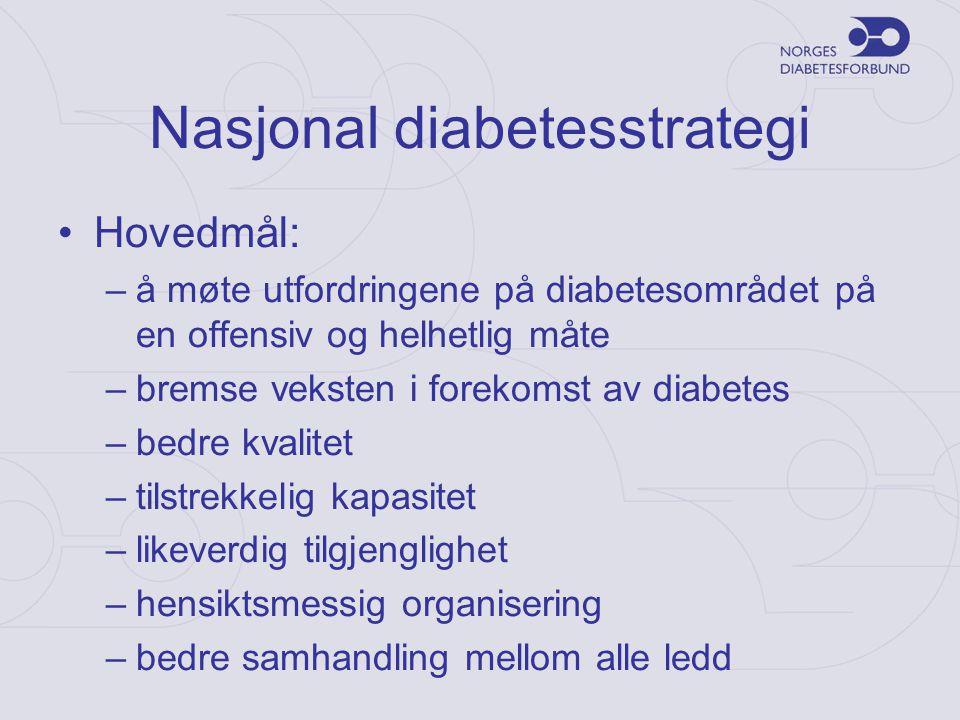 Nasjonal diabetesstrategi •Hovedmål: –å møte utfordringene på diabetesområdet på en offensiv og helhetlig måte –bremse veksten i forekomst av diabetes