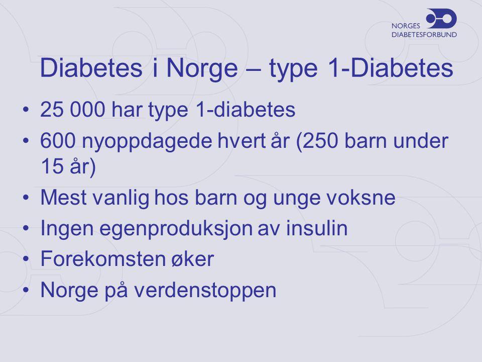 Diabetes i Norge – type 1-Diabetes •25 000 har type 1-diabetes •600 nyoppdagede hvert år (250 barn under 15 år) •Mest vanlig hos barn og unge voksne •