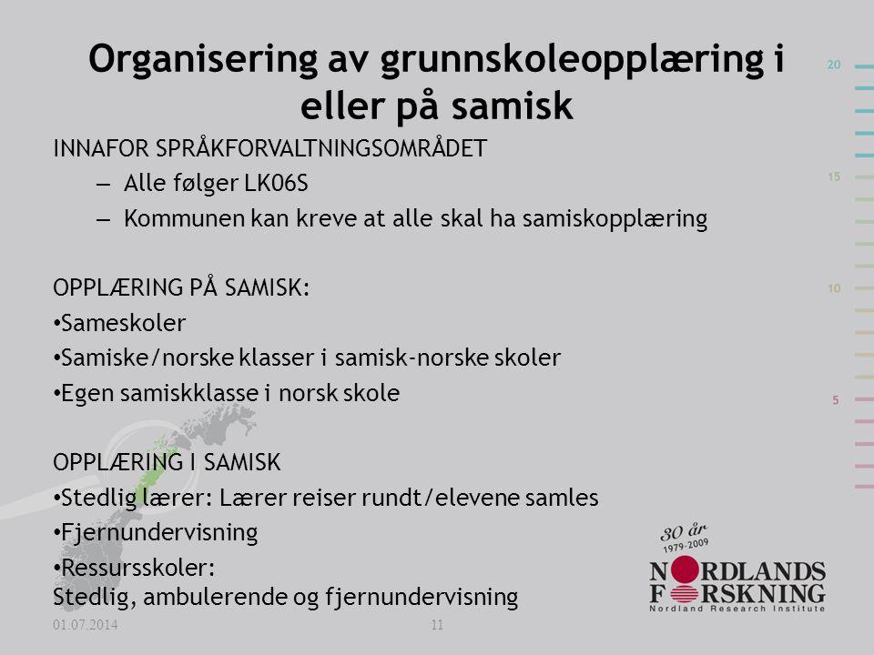 Organisering av grunnskoleopplæring i eller på samisk INNAFOR SPRÅKFORVALTNINGSOMRÅDET – Alle følger LK06S – Kommunen kan kreve at alle skal ha samisk