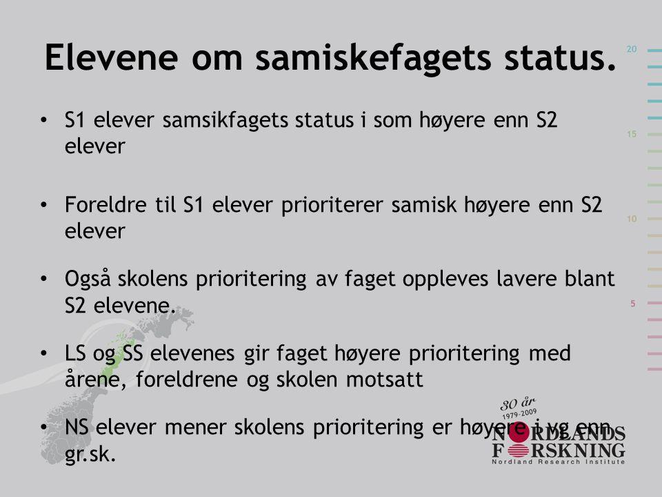 Elevene om samiskefagets status. • S1 elever samsikfagets status i som høyere enn S2 elever • Foreldre til S1 elever prioriterer samisk høyere enn S2