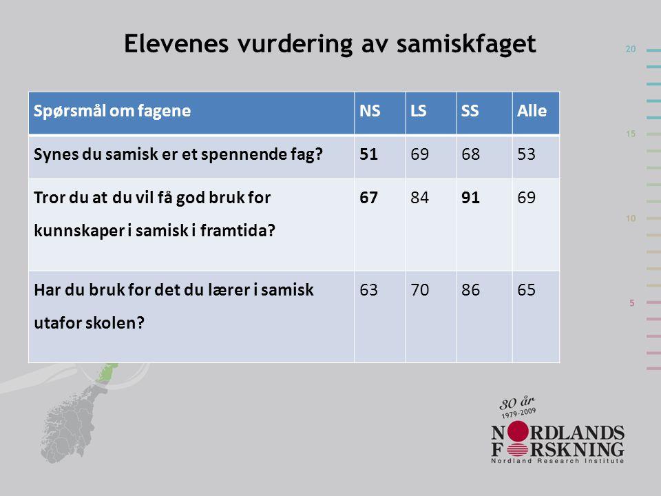 Elevenes vurdering av samiskfaget Spørsmål om fageneNSLSSSAlle Synes du samisk er et spennende fag?51696853 Tror du at du vil få god bruk for kunnskap