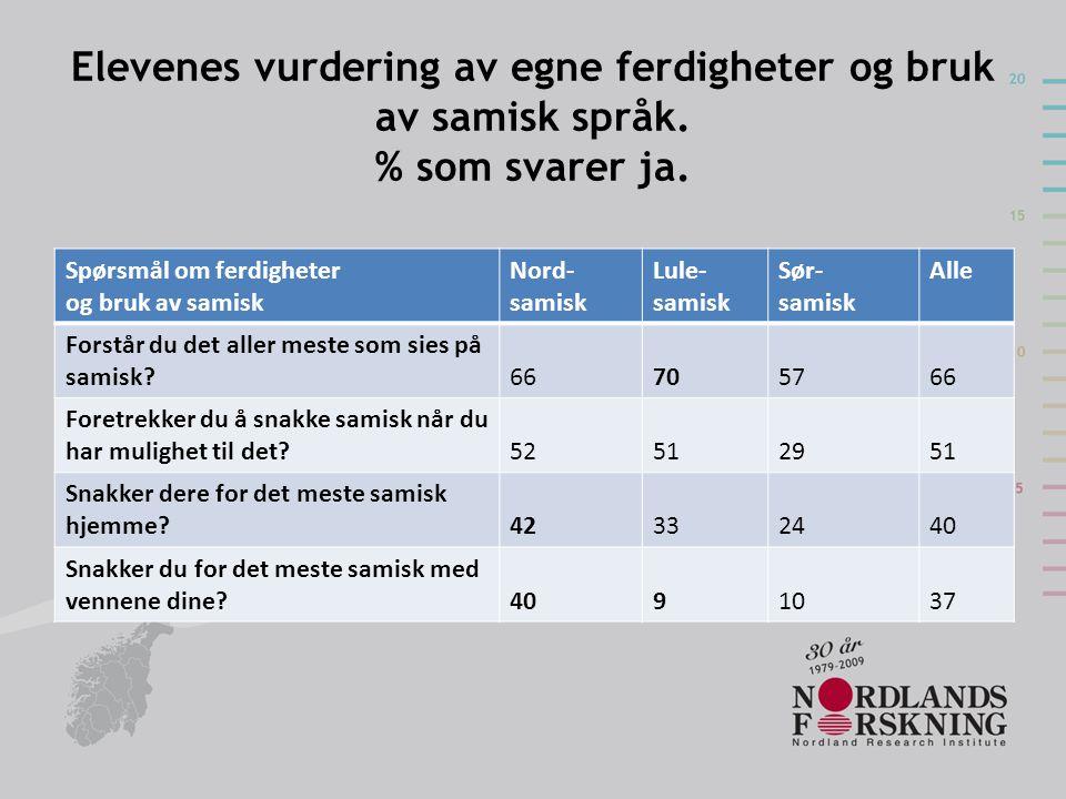 Elevenes vurdering av egne ferdigheter og bruk av samisk språk. % som svarer ja. Spørsmål om ferdigheter og bruk av samisk Nord- samisk Lule- samisk S