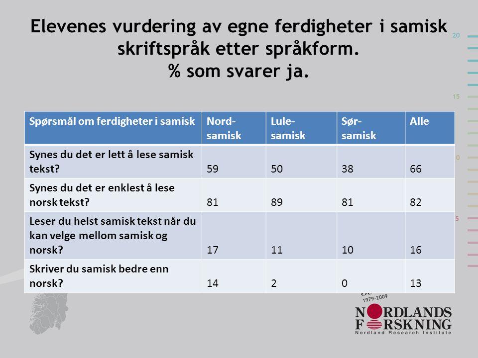 Elevenes vurdering av egne ferdigheter i samisk skriftspråk etter språkform. % som svarer ja. Spørsmål om ferdigheter i samiskNord- samisk Lule- samis