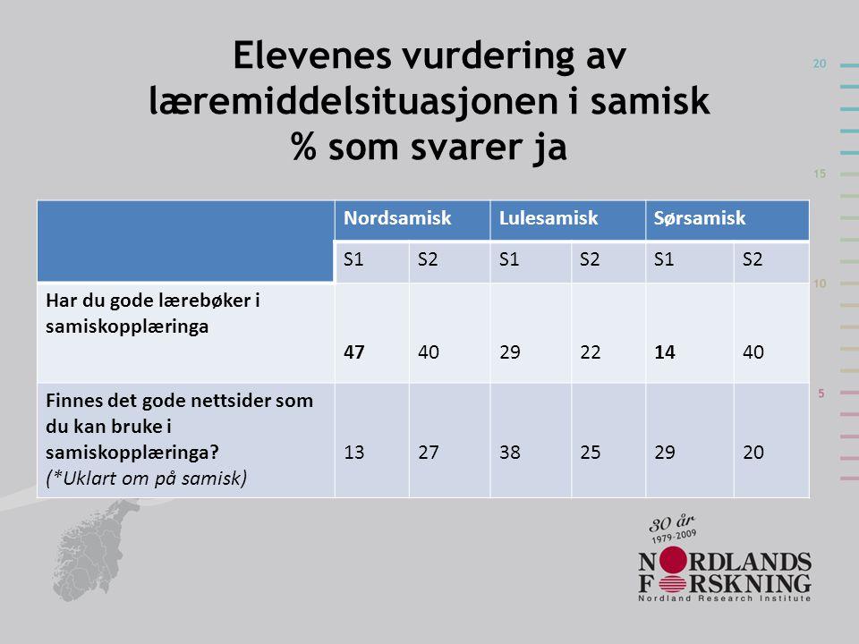 Elevenes vurdering av læremiddelsituasjonen i samisk % som svarer ja NordsamiskLulesamiskSørsamisk S1S2S1S2S1S2 Har du gode lærebøker i samiskopplærin
