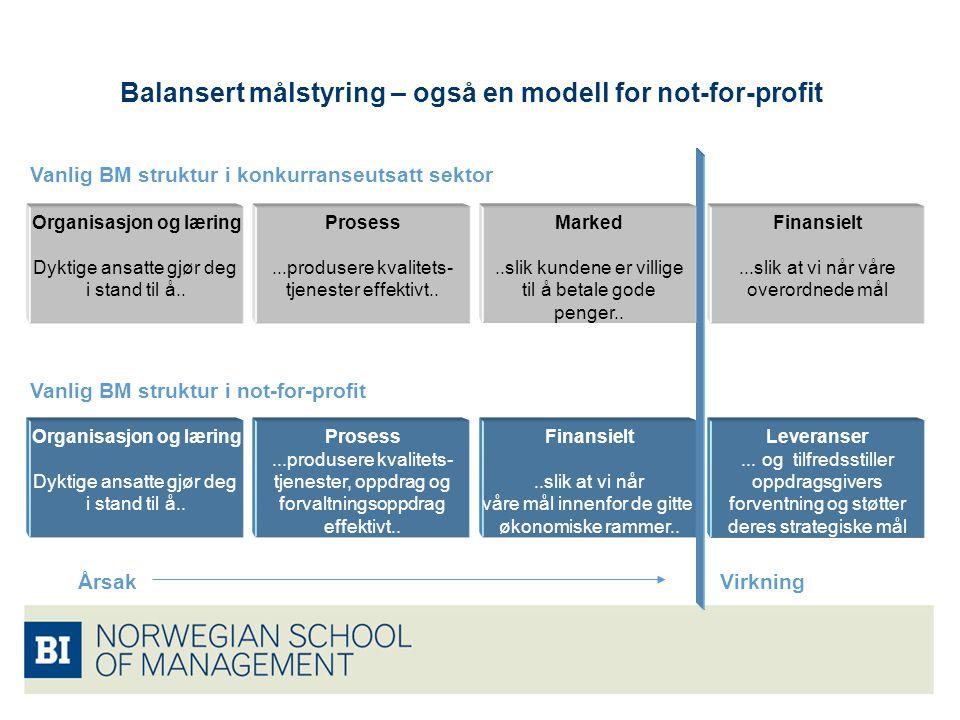 Balansert målstyring – også en modell for not-for-profit Leveranser... og tilfredsstiller oppdragsgivers forventning og støtter deres strategiske mål
