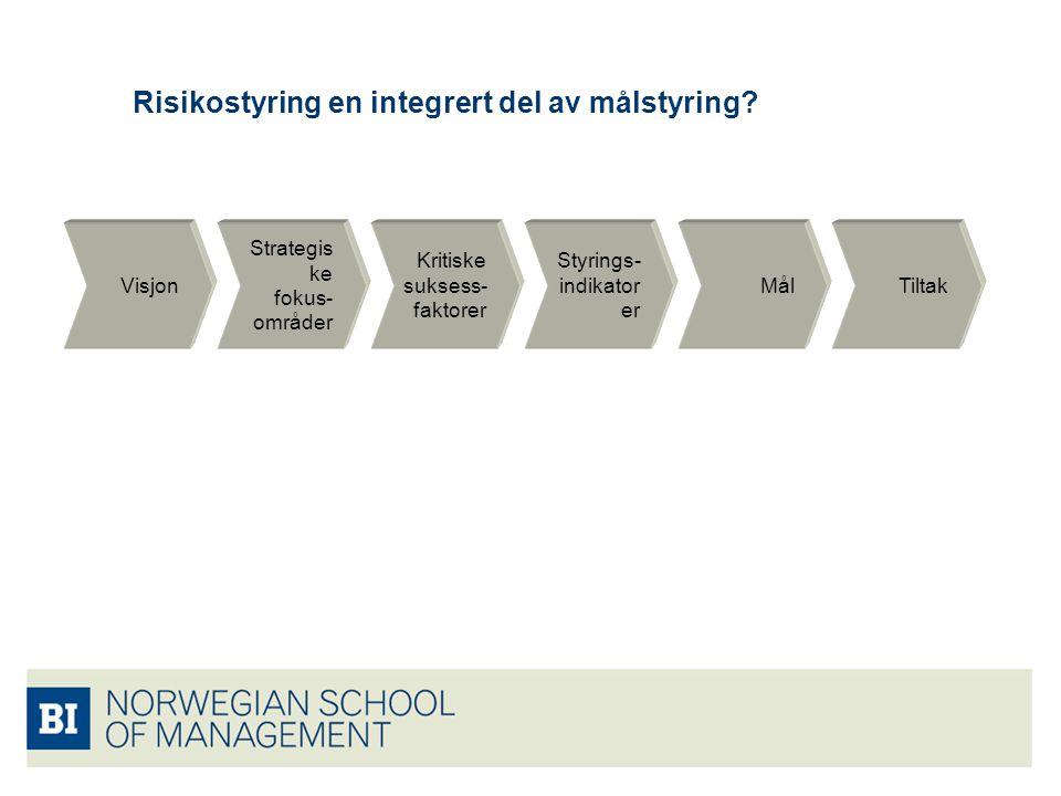 Risikostyring en integrert del av målstyring? Strategis ke fokus- områder Visjon Kritiske suksess- faktorer Styrings- indikator er MålTiltak