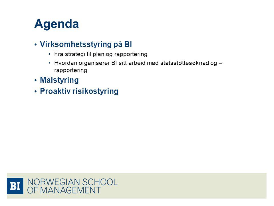 Agenda • Virksomhetsstyring på BI • Fra strategi til plan og rapportering • Hvordan organiserer BI sitt arbeid med statsstøttesøknad og – rapportering • Målstyring • Proaktiv risikostyring