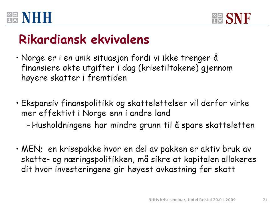Rikardiansk ekvivalens •Norge er i en unik situasjon fordi vi ikke trenger å finansiere økte utgifter i dag (krisetiltakene) gjennom høyere skatter i fremtiden •Ekspansiv finanspolitikk og skattelettelser vil derfor virke mer effektivt i Norge enn i andre land –Husholdningene har mindre grunn til å spare skatteletten •MEN; en krisepakke hvor en del av pakken er aktiv bruk av skatte- og næringspolitikken, må sikre at kapitalen allokeres dit hvor investeringene gir høyest avkastning før skatt NHHs kriseseminar, Hotel Bristol 20.01.200921