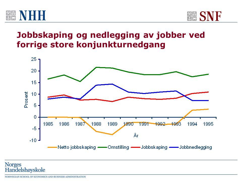 Jobbskaping og nedlegging av jobber ved forrige store konjunkturnedgang