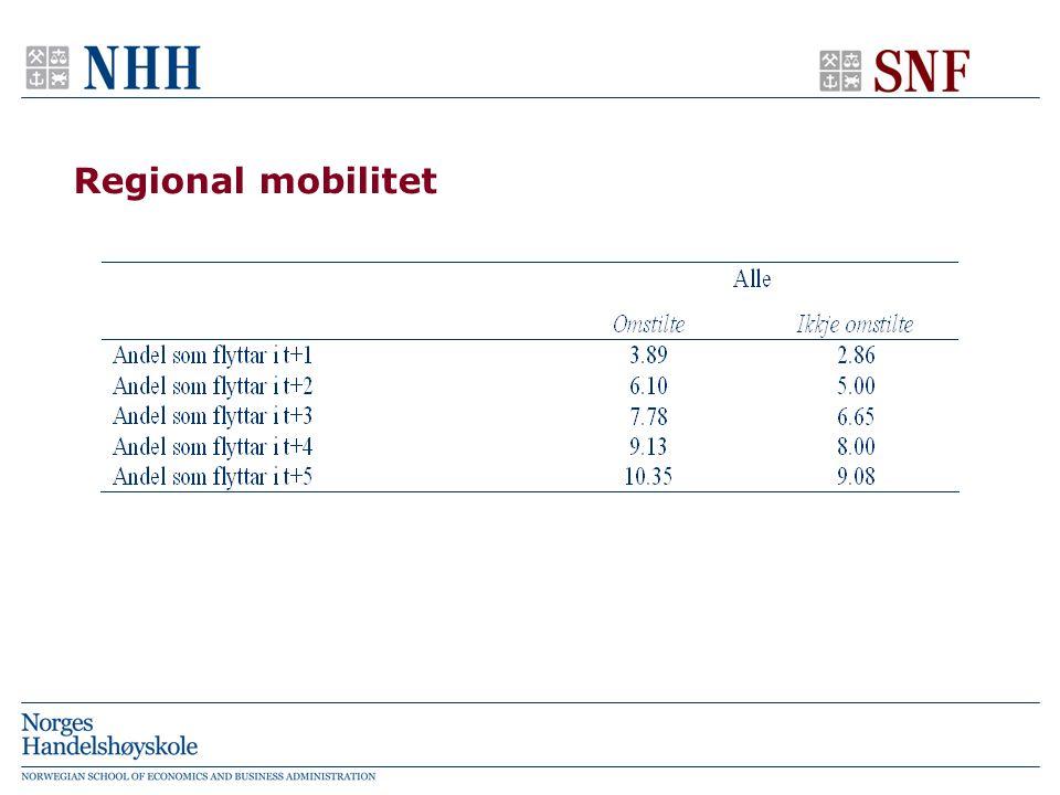 Regional mobilitet