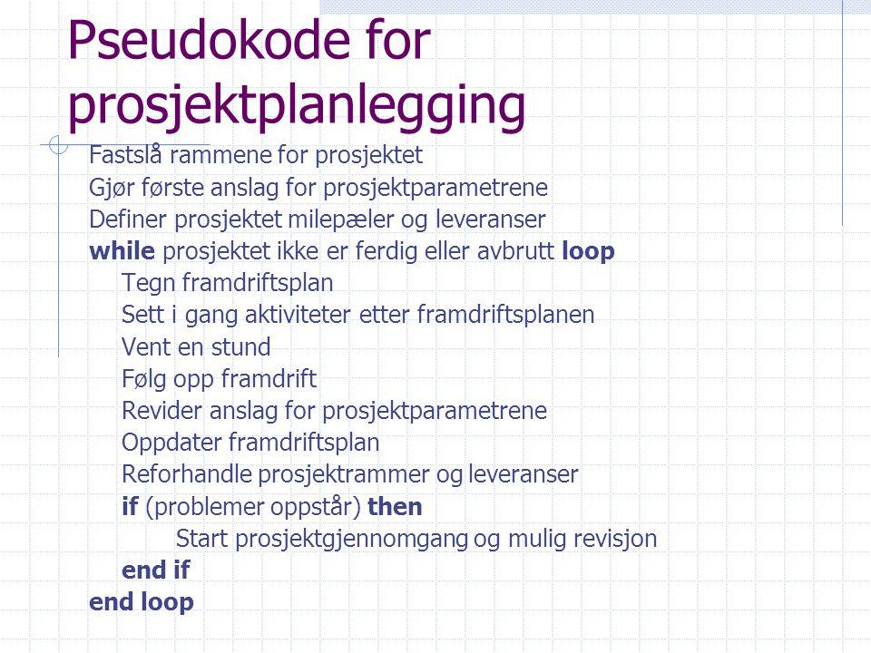Pseudokode for prosjektplanlegging Fastslå rammene for prosjektet Gjør første anslag for prosjektparametrene Definer prosjektet milepæler og leveranse
