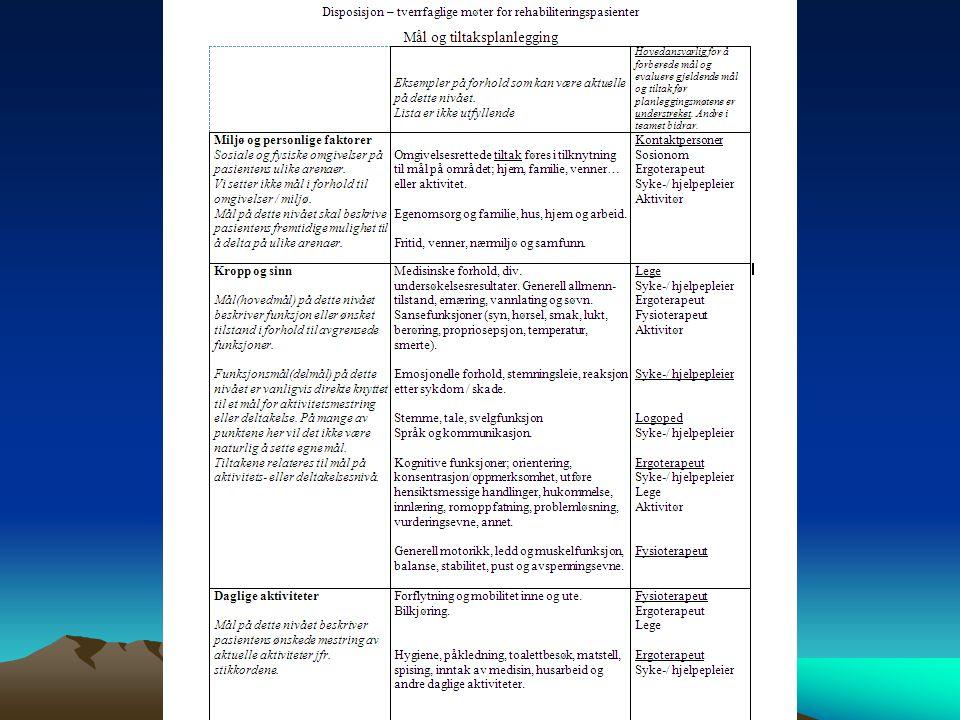 •Urinretensjon –Ivareta permanent kateter –Blæretrening –Hjelp til å bruke urinflaske • Forebygge obstipasjon –Får Laktulose –Registrere avføring
