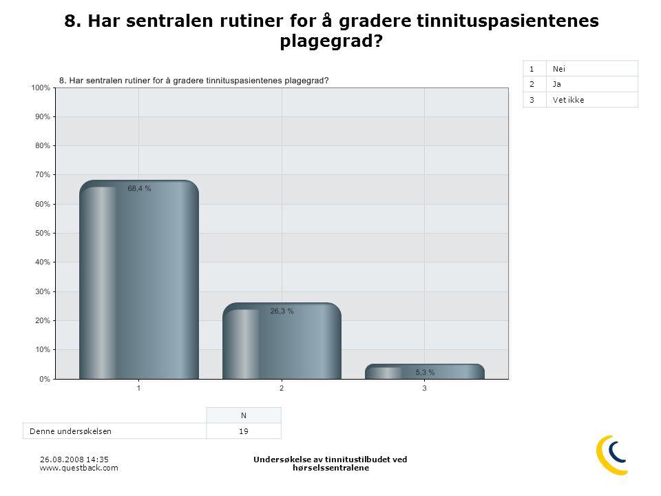 26.08.2008 14:35 www.questback.com Undersøkelse av tinnitustilbudet ved hørselssentralene 11 8. Har sentralen rutiner for å gradere tinnituspasientene