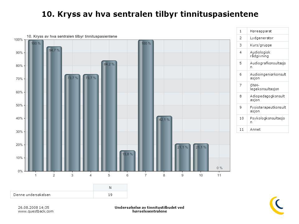 26.08.2008 14:35 www.questback.com Undersøkelse av tinnitustilbudet ved hørselssentralene 13 10. Kryss av hva sentralen tilbyr tinnituspasientene 1Hør
