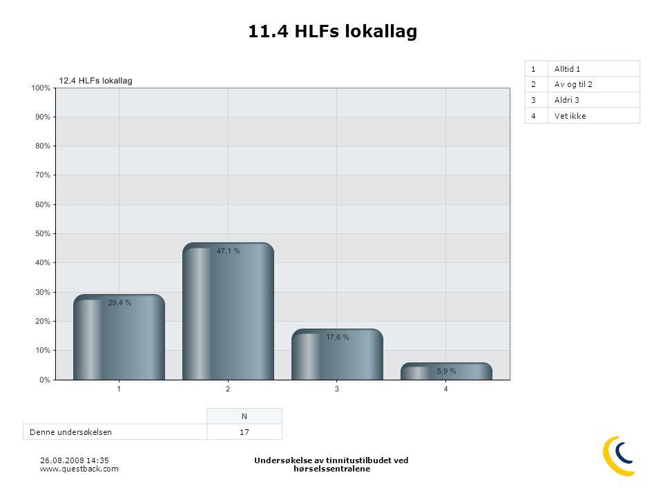 26.08.2008 14:35 www.questback.com Undersøkelse av tinnitustilbudet ved hørselssentralene 18 11.4 HLFs lokallag 1Alltid 1 2Av og til 2 3Aldri 3 4Vet i