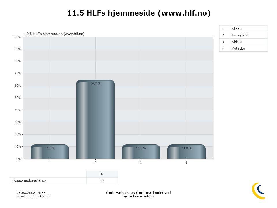26.08.2008 14:35 www.questback.com Undersøkelse av tinnitustilbudet ved hørselssentralene 19 11.5 HLFs hjemmeside (www.hlf.no) 1Alltid 1 2Av og til 2