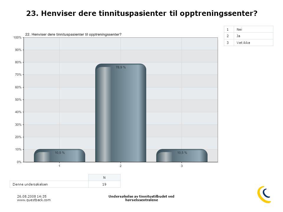 26.08.2008 14:35 www.questback.com Undersøkelse av tinnitustilbudet ved hørselssentralene 33 23. Henviser dere tinnituspasienter til opptreningssenter
