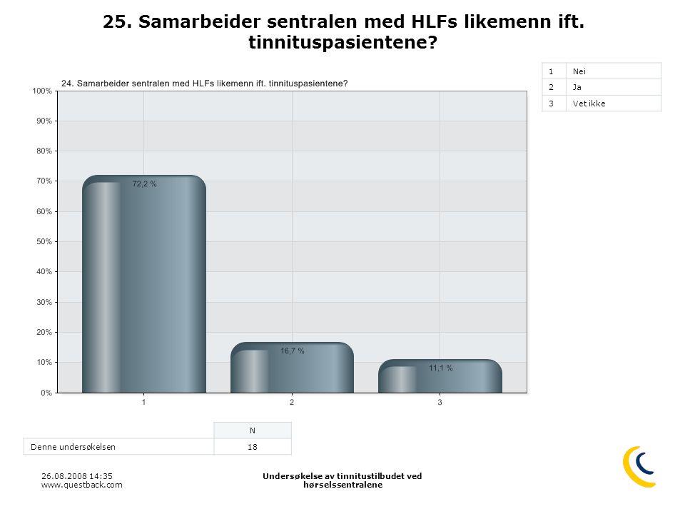 26.08.2008 14:35 www.questback.com Undersøkelse av tinnitustilbudet ved hørselssentralene 35 25. Samarbeider sentralen med HLFs likemenn ift. tinnitus
