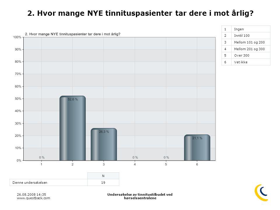 26.08.2008 14:35 www.questback.com Undersøkelse av tinnitustilbudet ved hørselssentralene 5 2. Hvor mange NYE tinnituspasienter tar dere i mot årlig?