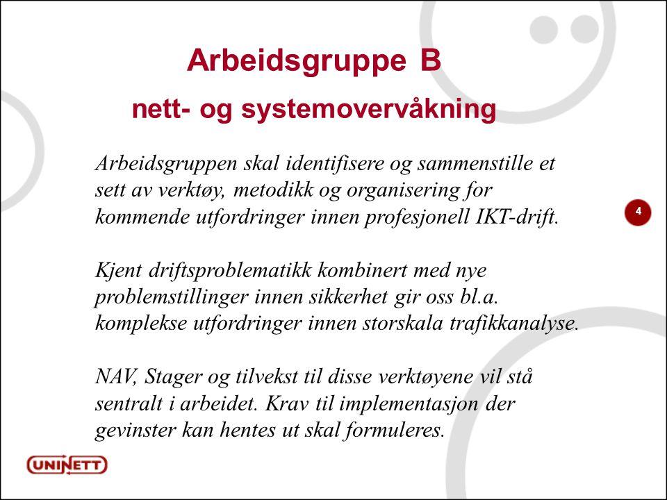 4 Arbeidsgruppe B nett- og systemovervåkning Arbeidsgruppen skal identifisere og sammenstille et sett av verktøy, metodikk og organisering for kommende utfordringer innen profesjonell IKT-drift.