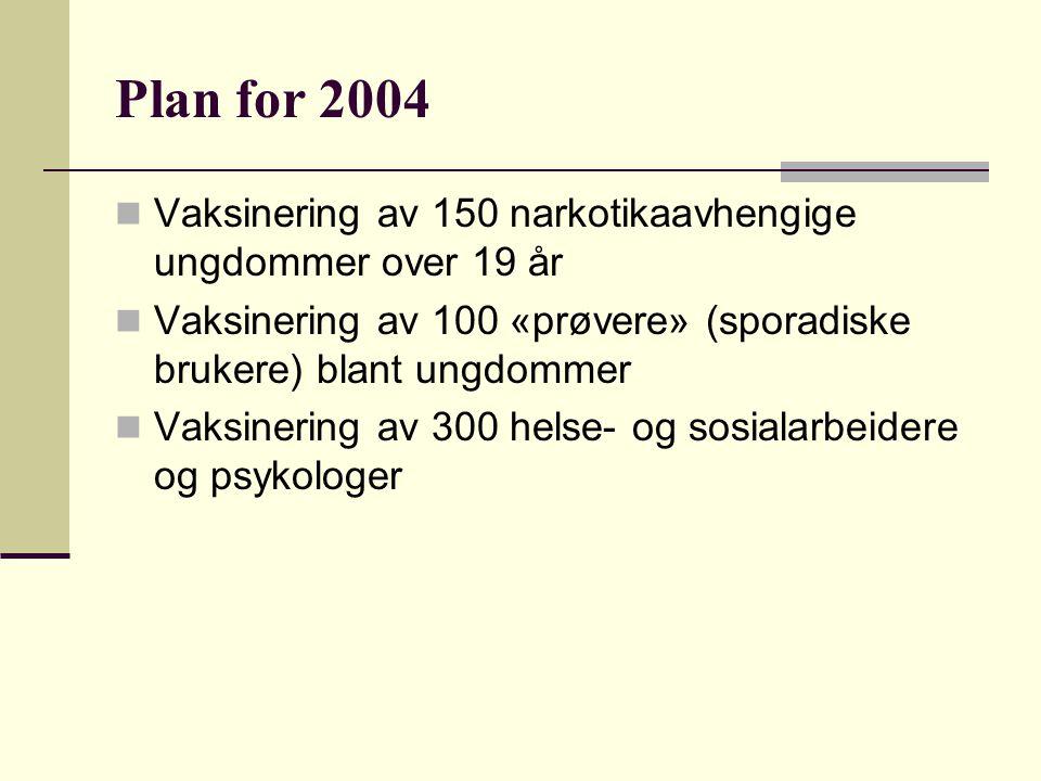 Plan for 2004  Vaksinering av 150 narkotikaavhengige ungdommer over 19 år  Vaksinering av 100 «prøvere» (sporadiske brukere) blant ungdommer  Vaksinering av 300 helse- og sosialarbeidere og psykologer