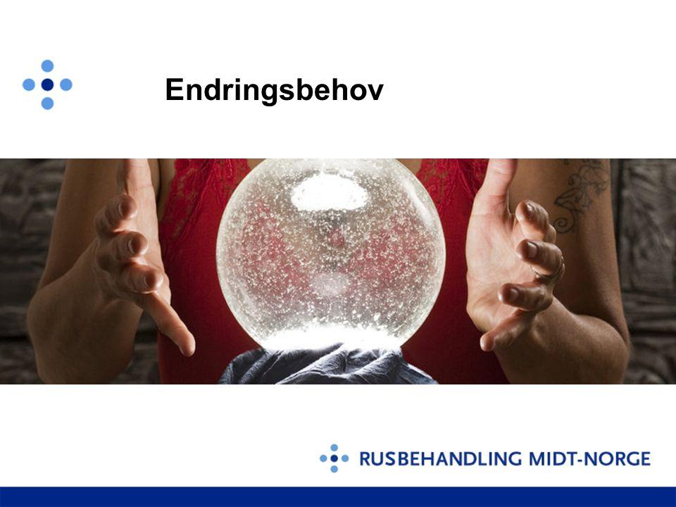 Endringsbehov