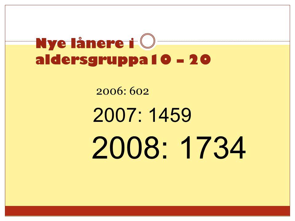 Nye lånere i aldersgruppa10 – 20 2006: 602 2007: 1459 2008: 1734