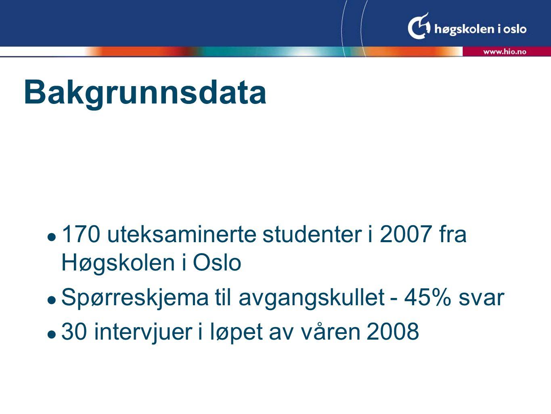 Bakgrunnsdata  170 uteksaminerte studenter i 2007 fra Høgskolen i Oslo  Spørreskjema til avgangskullet - 45% svar  30 intervjuer i løpet av våren 2