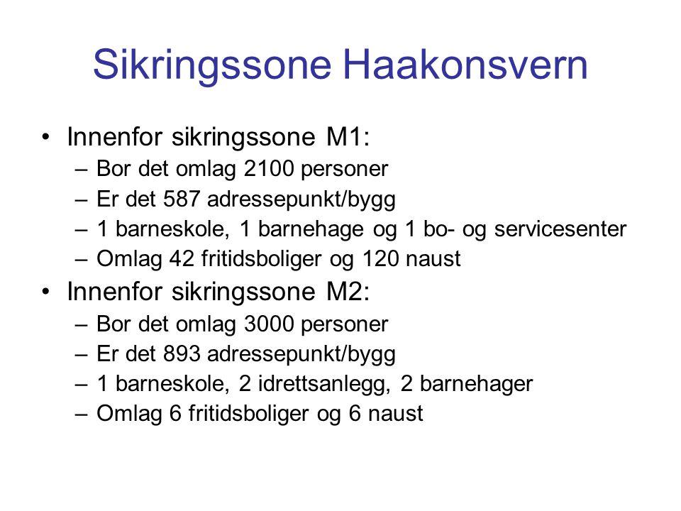 Sikringssone Haakonsvern •Innenfor sikringssone M1: –Bor det omlag 2100 personer –Er det 587 adressepunkt/bygg –1 barneskole, 1 barnehage og 1 bo- og