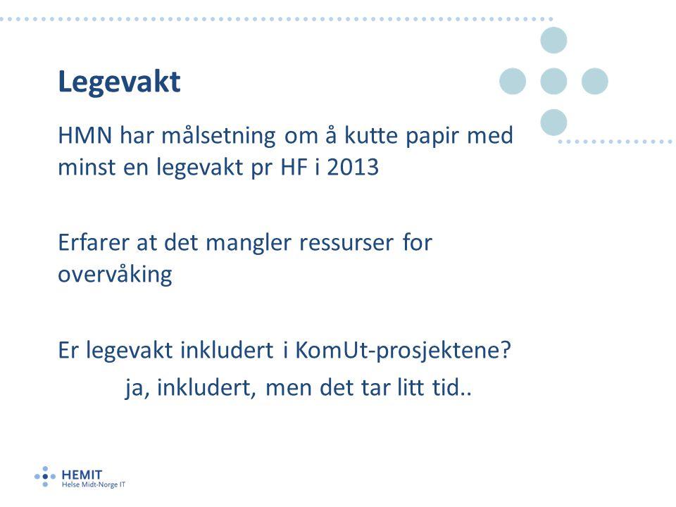 Legevakt HMN har målsetning om å kutte papir med minst en legevakt pr HF i 2013 Erfarer at det mangler ressurser for overvåking Er legevakt inkludert i KomUt-prosjektene.