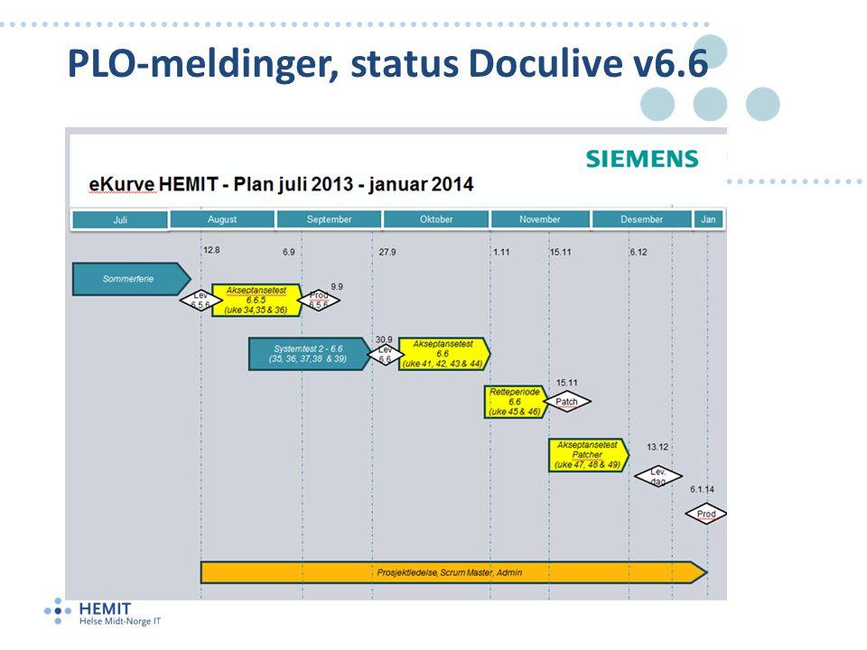 PLO-meldinger, status Doculive v6.6