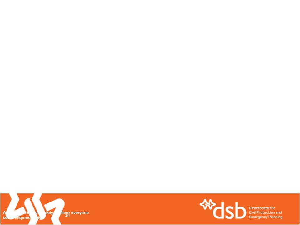 BR 2013 Disposition av em: •Presentation •Bakgrund och allmänna förutsättningar •Presentation av det nuvarande planeringsläget •Förväntningar från svenska myndigheter •Möjligt övningsdeltagande •Prel.