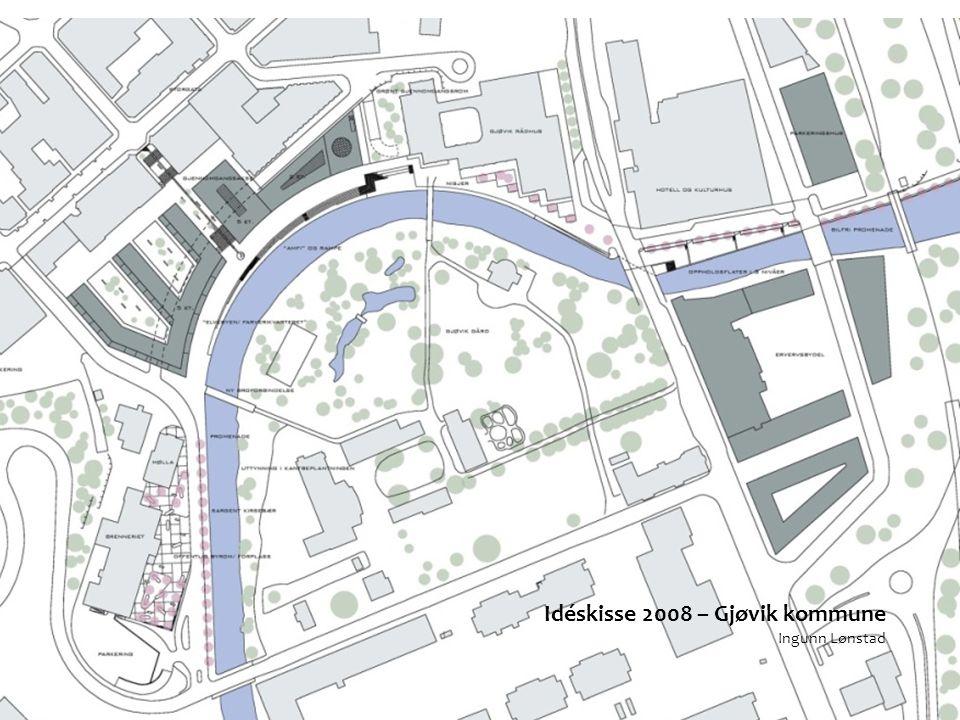 Idéskisse 2008 – Gjøvik kommune Ingunn Lønstad