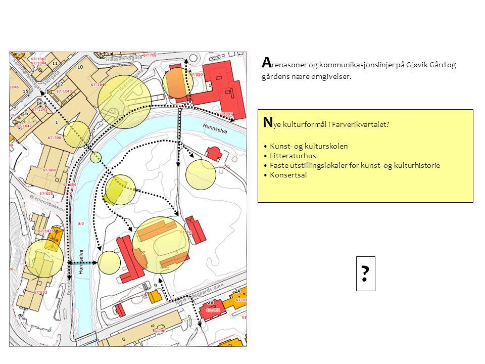 A renasoner og kommunikasjonslinjer på Gjøvik Gård og gårdens nære omgivelser.