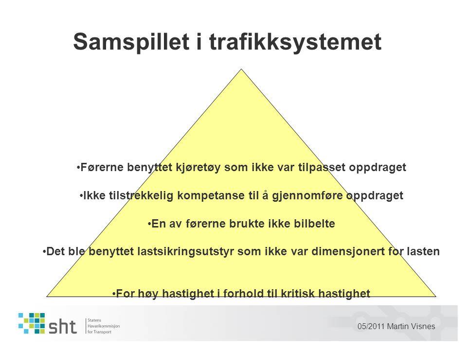 05/2011 Martin Visnes Samspillet i trafikksystemet •Førerne benyttet kjøretøy som ikke var tilpasset oppdraget •Ikke tilstrekkelig kompetanse til å gj