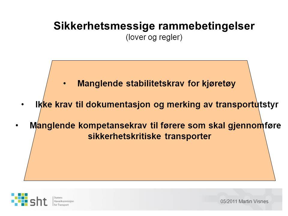 05/2011 Martin Visnes •Manglende stabilitetskrav for kjøretøy •Ikke krav til dokumentasjon og merking av transportutstyr •Manglende kompetansekrav til