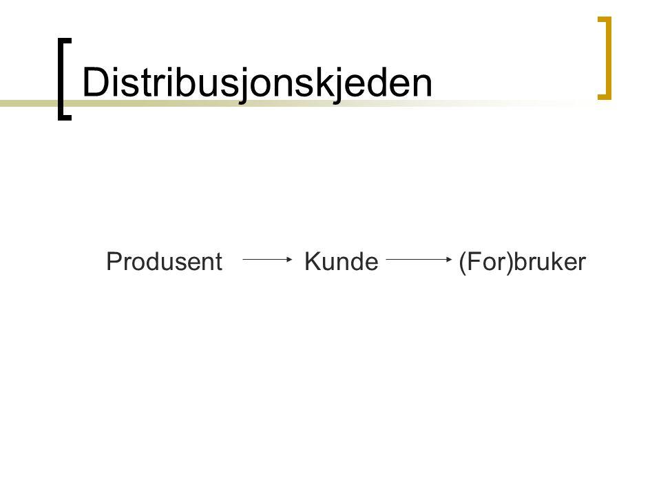Distribusjonskjeden Kunde(For)brukerProdusent