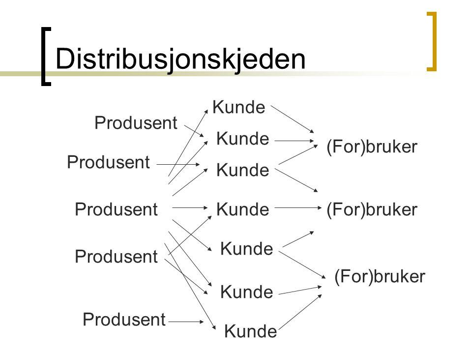 Kunde(For)brukerProdusent Distribusjonskjeden Kunde (For)bruker Produsent