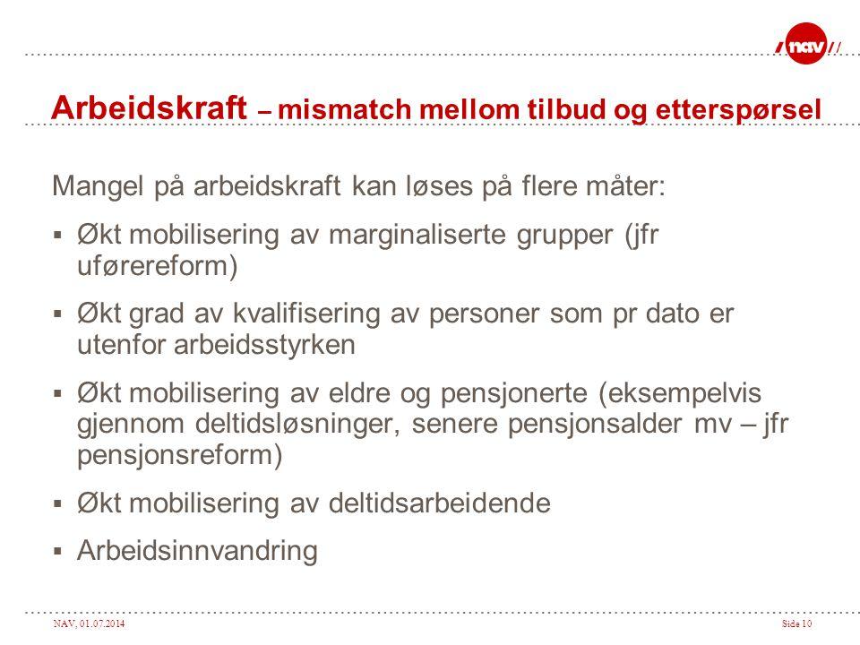 NAV, 01.07.2014Side 10 Arbeidskraft – mismatch mellom tilbud og etterspørsel Mangel på arbeidskraft kan løses på flere måter:  Økt mobilisering av ma