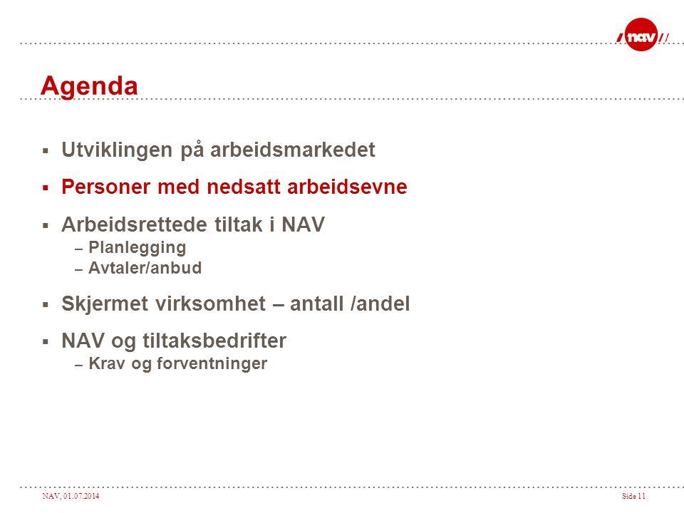 NAV, 01.07.2014Side 11 Agenda  Utviklingen på arbeidsmarkedet  Personer med nedsatt arbeidsevne  Arbeidsrettede tiltak i NAV – Planlegging – Avtale