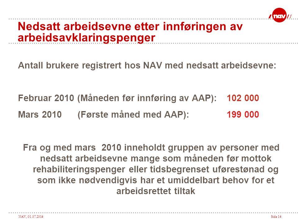 NAV, 01.07.2014Side 14 Nedsatt arbeidsevne etter innføringen av arbeidsavklaringspenger Antall brukere registrert hos NAV med nedsatt arbeidsevne: Feb