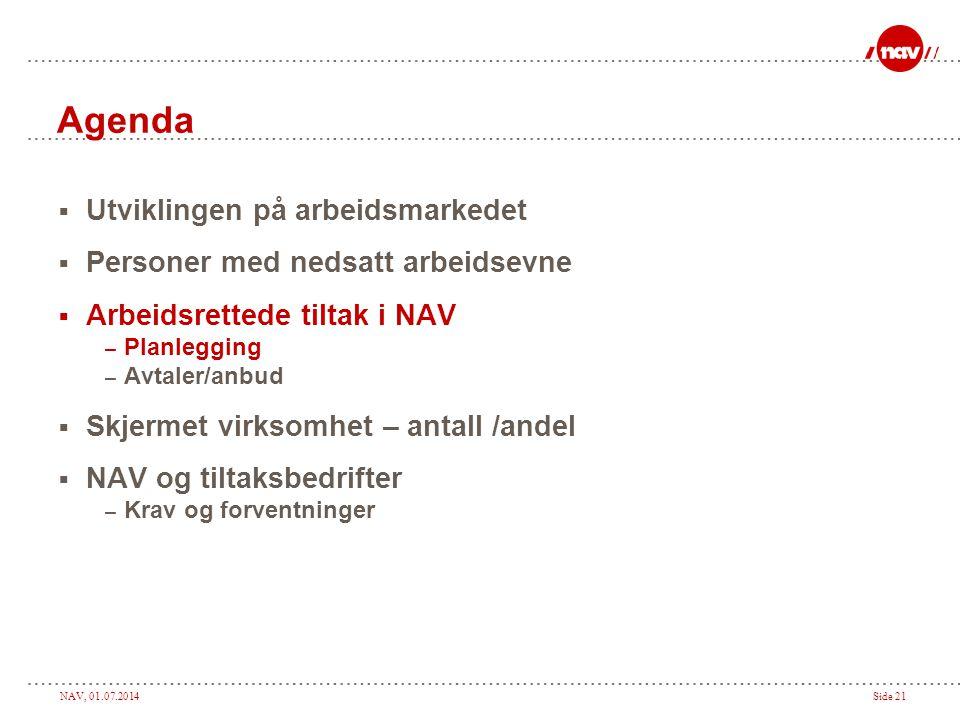 NAV, 01.07.2014Side 21 Agenda  Utviklingen på arbeidsmarkedet  Personer med nedsatt arbeidsevne  Arbeidsrettede tiltak i NAV – Planlegging – Avtale