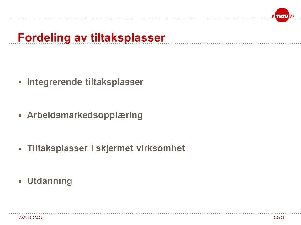NAV, 01.07.2014Side 24 Fordeling av tiltaksplasser  Integrerende tiltaksplasser  Arbeidsmarkedsopplæring  Tiltaksplasser i skjermet virksomhet  Ut