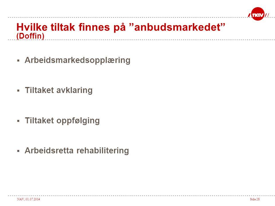 """NAV, 01.07.2014Side 28 Hvilke tiltak finnes på """"anbudsmarkedet"""" (Doffin)  Arbeidsmarkedsopplæring  Tiltaket avklaring  Tiltaket oppfølging  Arbeid"""
