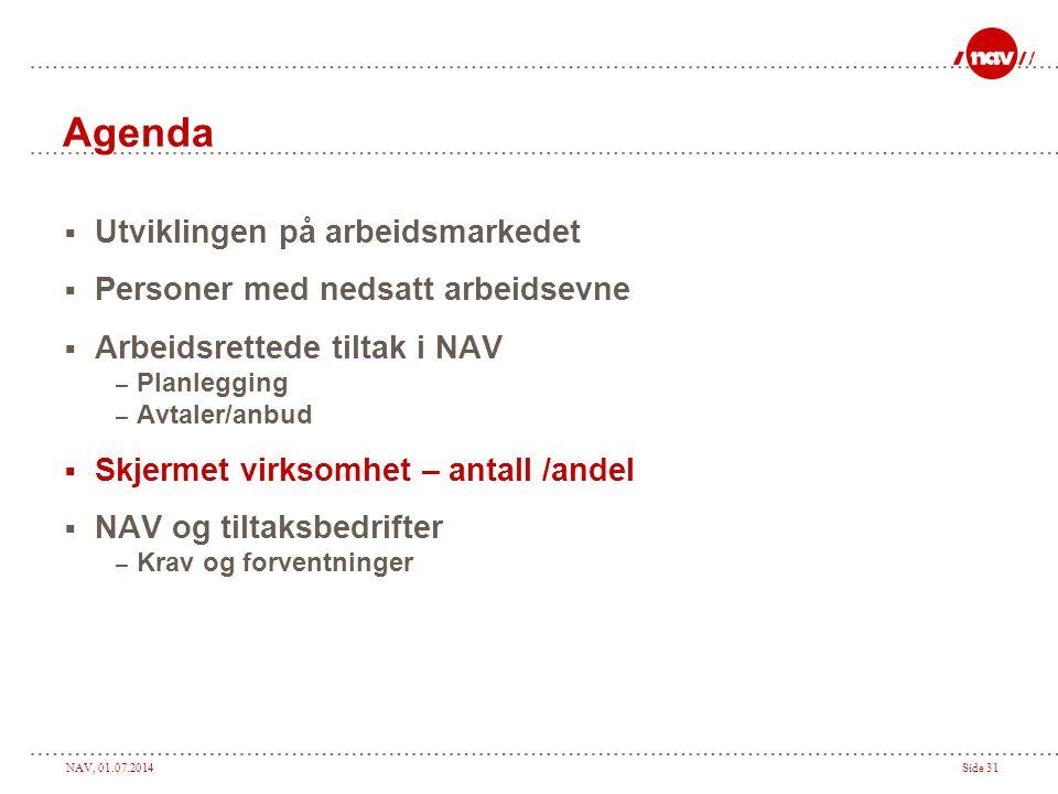NAV, 01.07.2014Side 31 Agenda  Utviklingen på arbeidsmarkedet  Personer med nedsatt arbeidsevne  Arbeidsrettede tiltak i NAV – Planlegging – Avtale