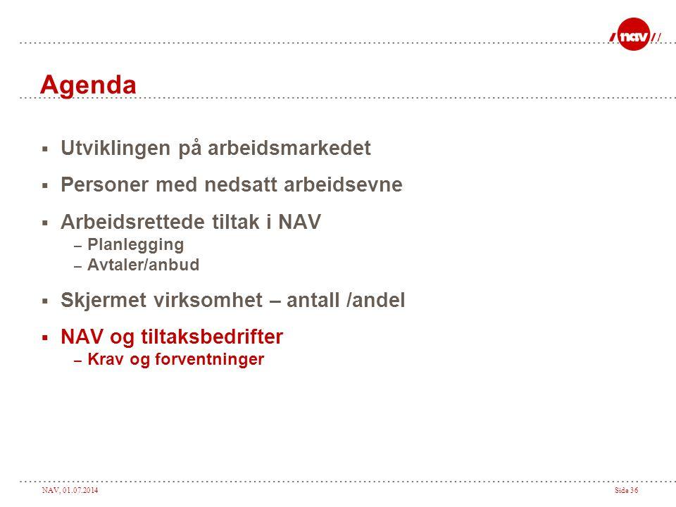 NAV, 01.07.2014Side 36 Agenda  Utviklingen på arbeidsmarkedet  Personer med nedsatt arbeidsevne  Arbeidsrettede tiltak i NAV – Planlegging – Avtale