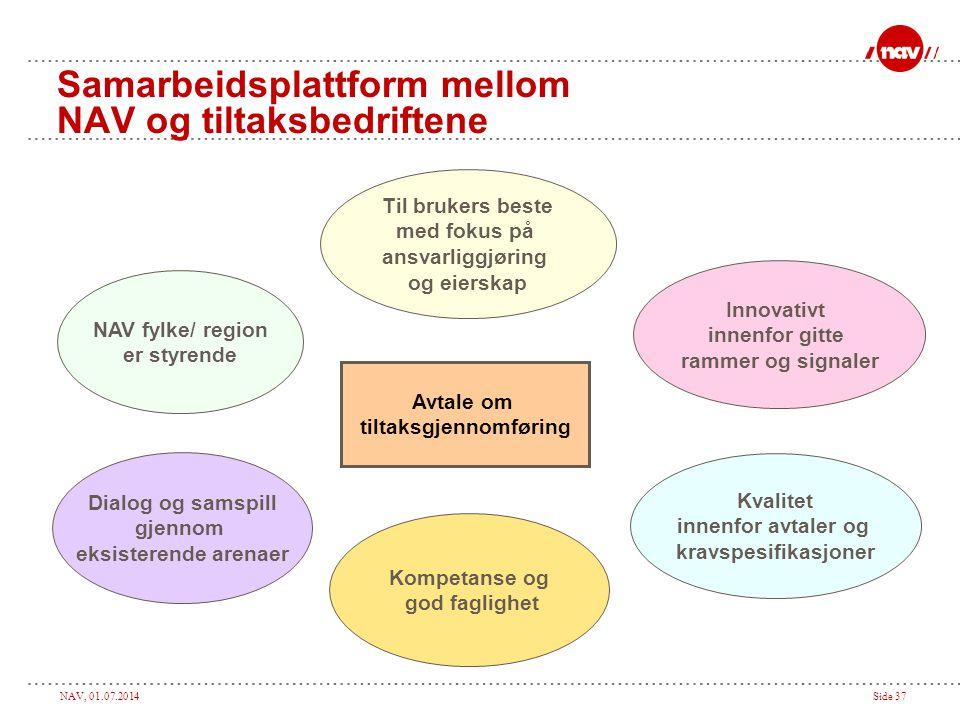 NAV, 01.07.2014Side 37 Samarbeidsplattform mellom NAV og tiltaksbedriftene Avtale om tiltaksgjennomføring Kvalitet innenfor avtaler og kravspesifikasj
