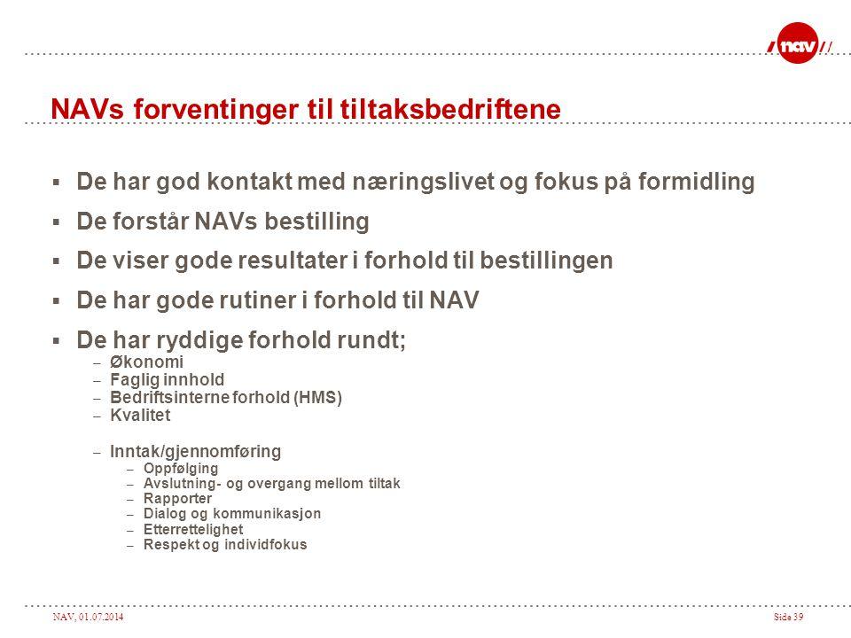 NAV, 01.07.2014Side 39 NAVs forventinger til tiltaksbedriftene  De har god kontakt med næringslivet og fokus på formidling  De forstår NAVs bestilli