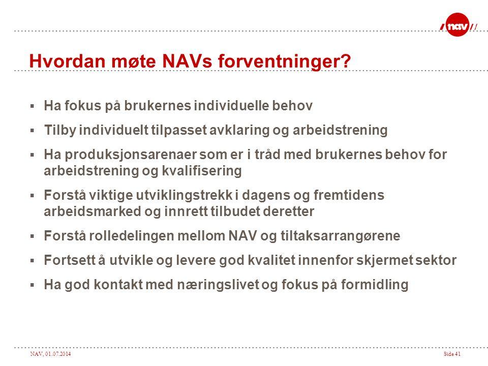 NAV, 01.07.2014Side 41 Hvordan møte NAVs forventninger?  Ha fokus på brukernes individuelle behov  Tilby individuelt tilpasset avklaring og arbeidst