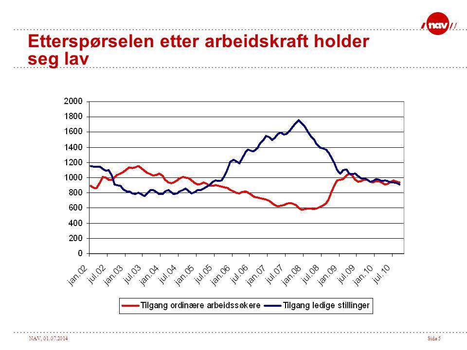 NAV, 01.07.2014Side 5 Etterspørselen etter arbeidskraft holder seg lav